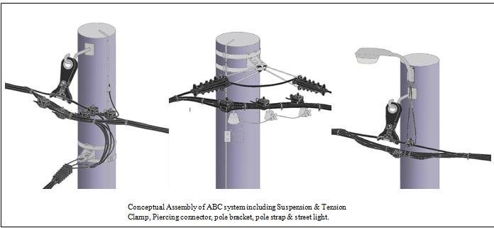 Insulated and covered conductor systems for Low and medium voltage ...