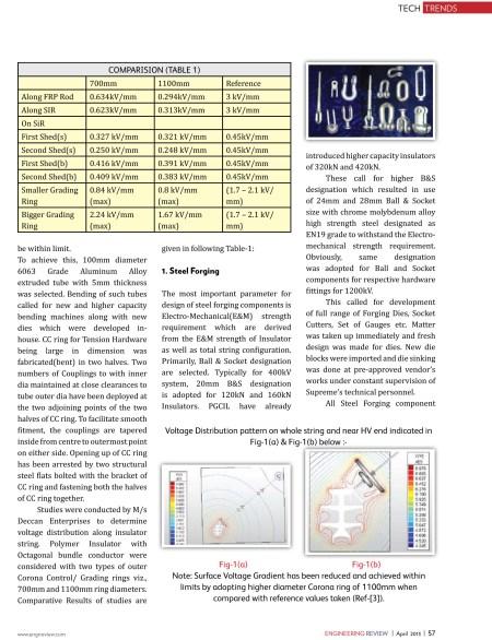 1200 KV Transmission & Distribution Hardware -Engineering Review-3