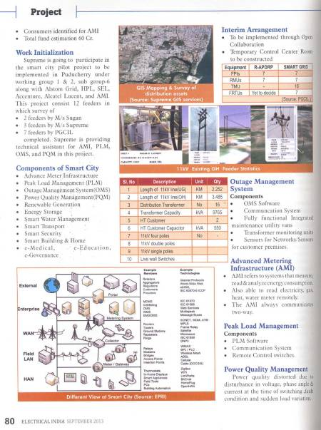 Electrical-India-3
