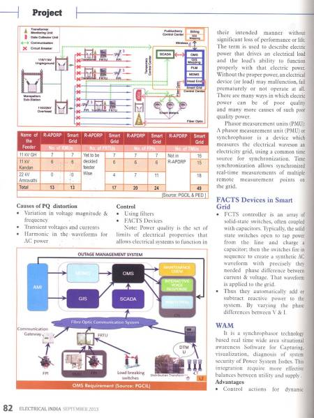 Electrical-India-4